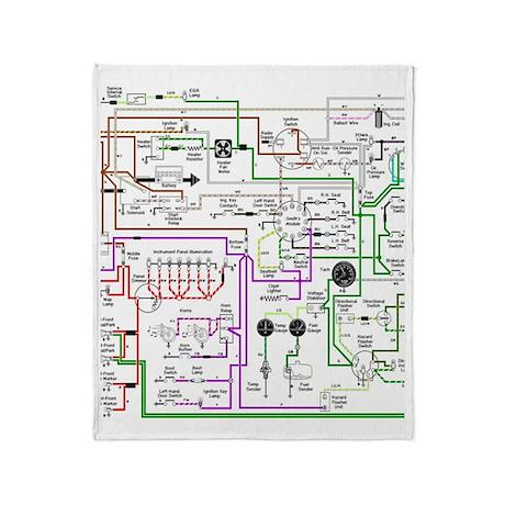 1975 Triumph Spitfire Wiring Diagram Throw Blanket By
