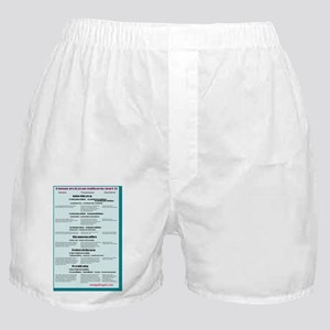 Protozoan pathogens 2 Boxer Shorts