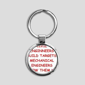 CIVIL Round Keychain