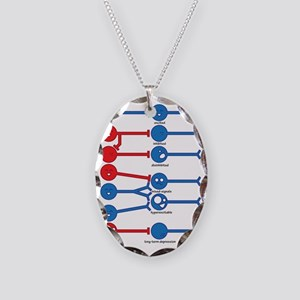 The Many Moods of a Neuron Necklace Oval Charm