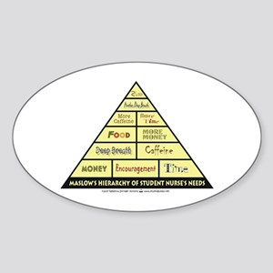 Maslow's Student Nurse Hierarchy Oval Sticker