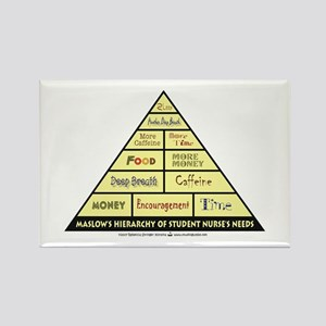 Maslow's Student Nurse Hierarchy Rectangle Magnet