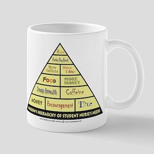 Maslow's Student Nurse Hierarchy Mug