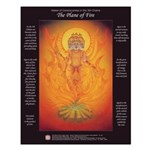 5th Chakra : The Plane of Fire