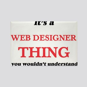 It's and Web Designer thing, you would Magnets