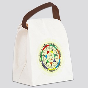 cp-modes-8-b Canvas Lunch Bag