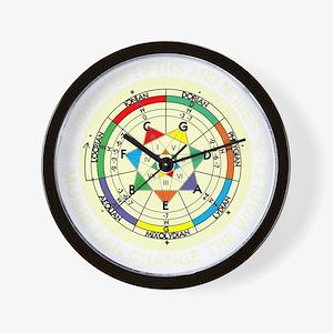 cp-modes-8-b Wall Clock