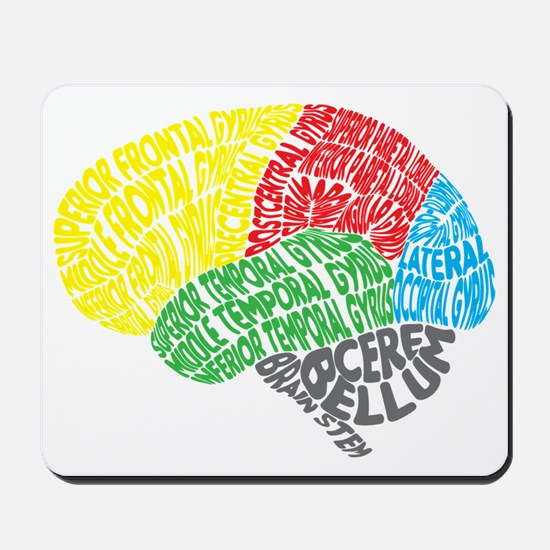 Your Brain (Anatomy) on Words Mousepad