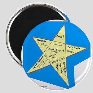 Shopping Star Magnet