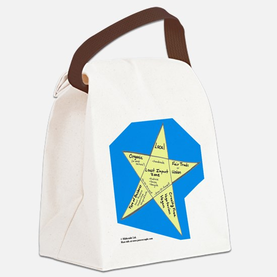 Shopping Star Canvas Lunch Bag