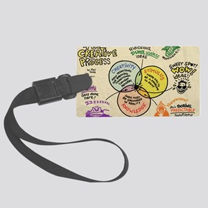 Cafe Press poster Large final po Large Luggage Tag