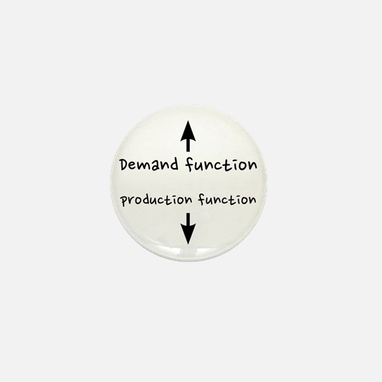 fixed_demandproduction Mini Button