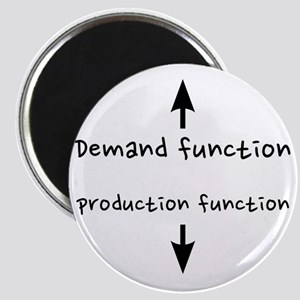 fixed_demandproduction Magnet