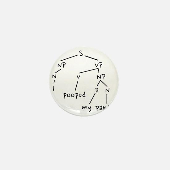 fixed_phrasetree Mini Button