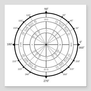 "Unit-Circle-Transparent- Square Car Magnet 3"" x 3"""