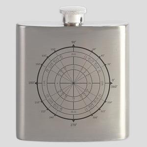 Unit-Circle-Transparent-2000x2000 Flask
