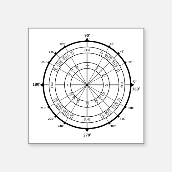 "Unit-Circle-Transparent-200 Square Sticker 3"" x 3"""