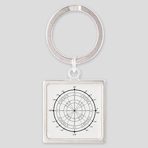 Unit-Circle-Transparent-2000x2000 Square Keychain