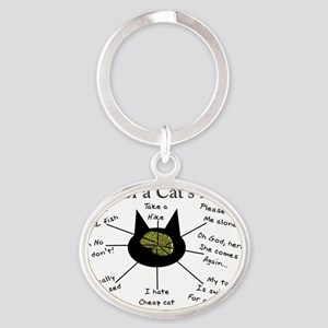 Atlas of a Cats Brain Oval Keychain