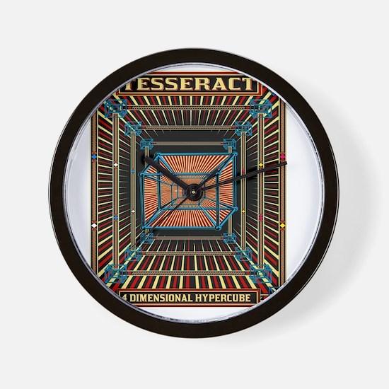 TESSERACT_HYPERCUBE_c Wall Clock