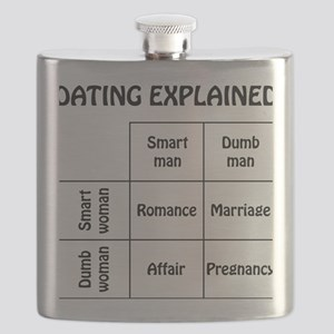 dating Flask