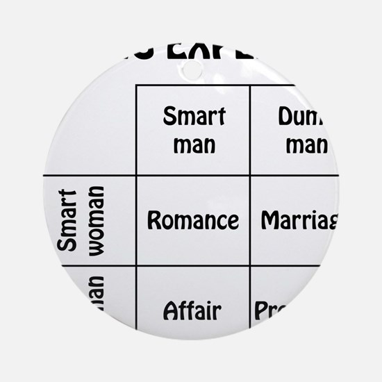 dating Round Ornament
