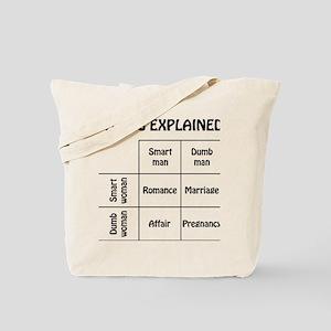dating Tote Bag