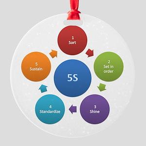 5S rules Ornament