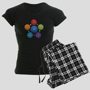 5S rules Pajamas