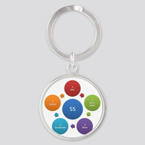 5S rules Keychains