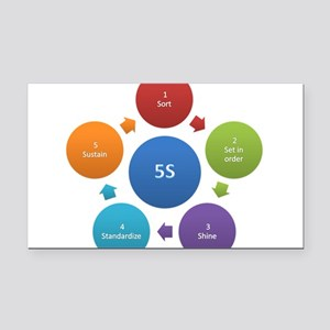 5S rules Rectangle Car Magnet