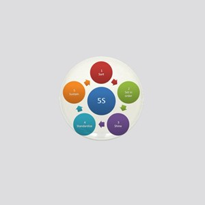 5S rules Mini Button