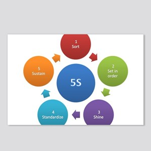 5S rules Postcards (Package of 8)