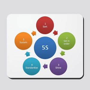 5S rules Mousepad