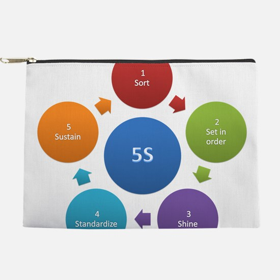 5S rules Makeup Pouch