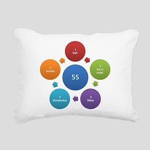 5S rules Rectangular Canvas Pillow