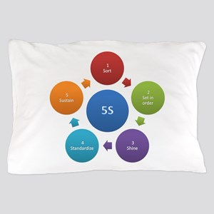 5S rules Pillow Case