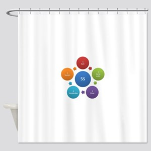 5S rules Shower Curtain