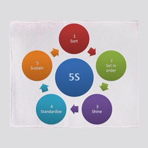 5S rules Throw Blanket
