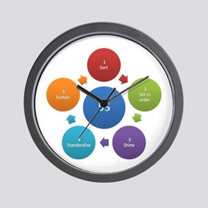 5S rules Wall Clock