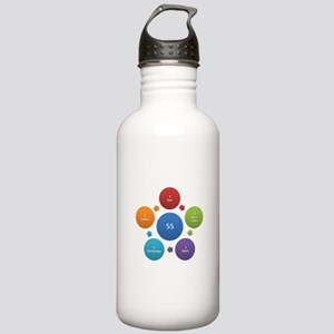5S rules Water Bottle