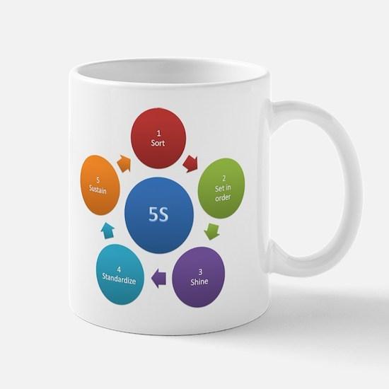 5S rules Mugs
