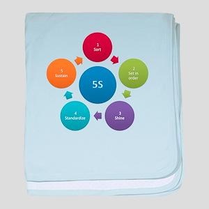 5S rules baby blanket