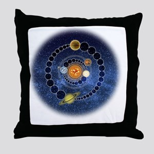 Two Mayan Calendar Endings Crop-Circl Throw Pillow