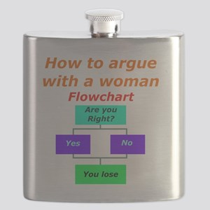 How to tee cp Flask