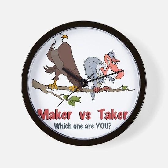Maker vs Taker Wall Clock