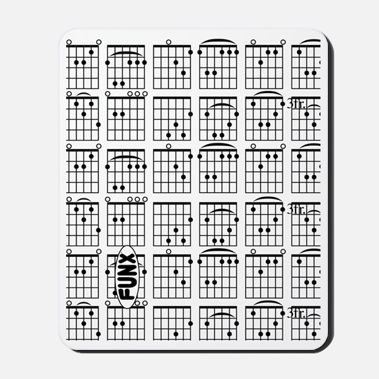 GuitarTabs Mousepad