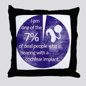 7percent Throw Pillow