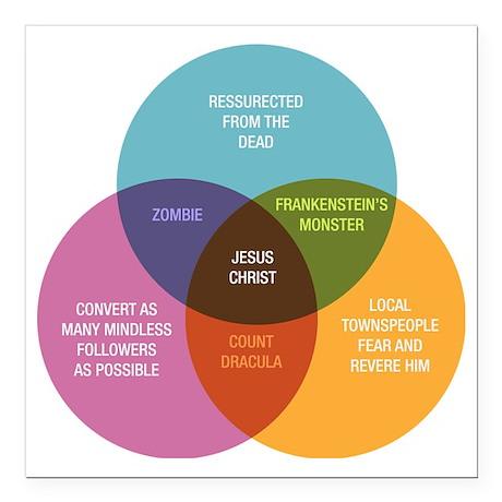 Jesus Frankenstein Dracula Venn Diagram Download Wiring Diagrams