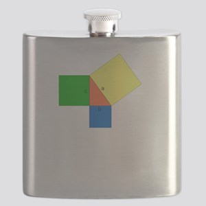 pythagoreanTheorem-1-whiteLetters copy Flask